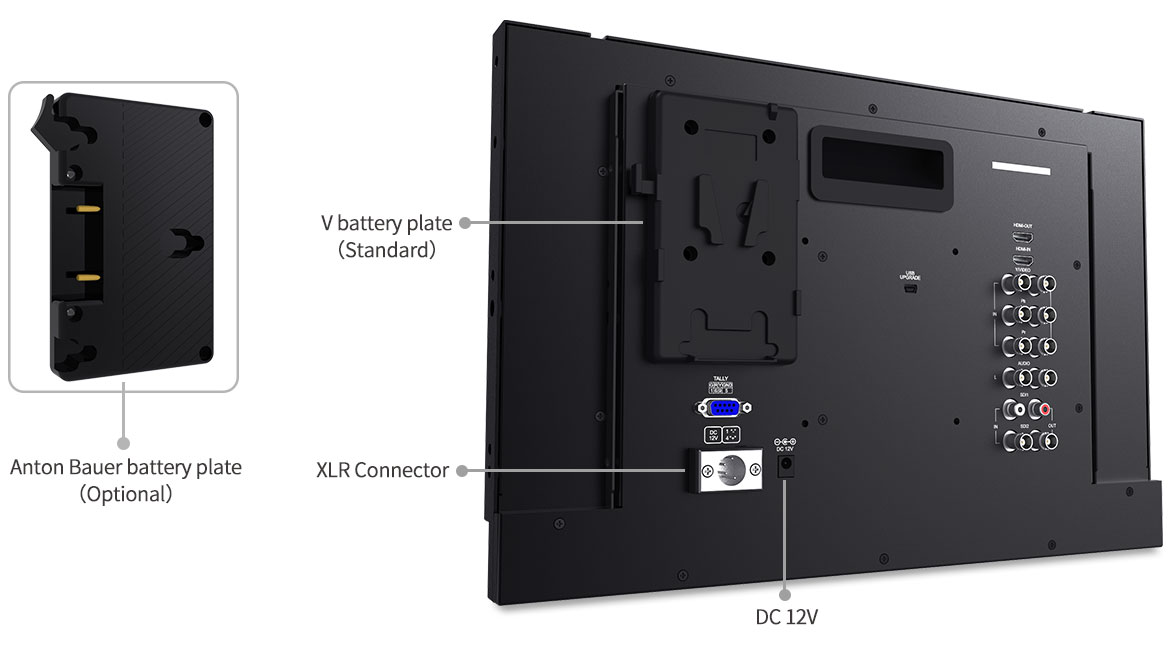 173-9DSW battery power production monitor